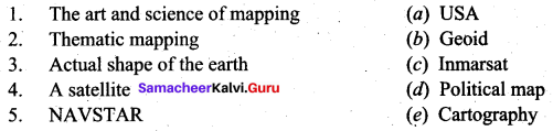 9th Standard Social Science Map Geography Solutions Chapter 7 Mapping Skills Samacheer Kalvi