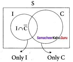 Tamil Nadu 11th Maths Model Question Paper 5 English Medium 11