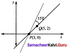 Tamil Nadu 11th Maths Model Question Paper 5 English Medium 8
