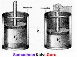 Tamil Nadu 11th Physics Model Question Paper 1 37