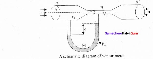 Tamil Nadu 11th Physics Model Question Paper 1 40