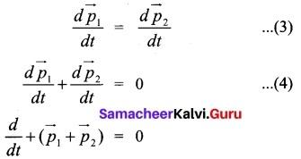 Tamil Nadu 11th Physics Model Question Paper 2 English Medium 12
