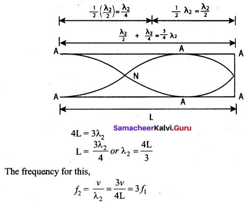 Tamil Nadu 11th Physics Model Question Paper 2 English Medium 23