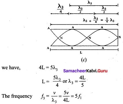 Tamil Nadu 11th Physics Model Question Paper 2 English Medium 24