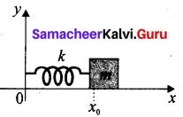 Tamil Nadu 11th Physics Model Question Paper 2 English Medium 27
