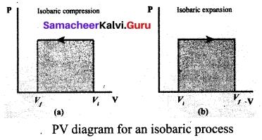 Tamil Nadu 11th Physics Model Question Paper 2 English Medium 30