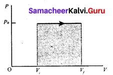Tamil Nadu 11th Physics Model Question Paper 2 English Medium 32