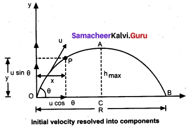 Tamil Nadu 11th Physics Model Question Paper 3 English Medium 10