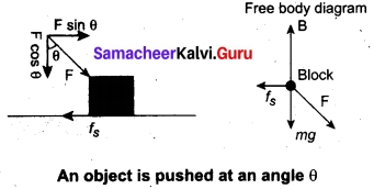 Tamil Nadu 11th Physics Model Question Paper 3 English Medium 15