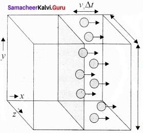 Tamil Nadu 11th Physics Model Question Paper 4 English Medium 11