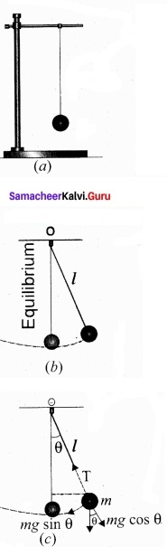Tamil Nadu 11th Physics Model Question Paper 4 English Medium 12