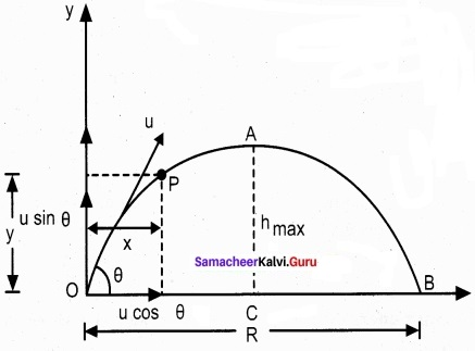 Tamil Nadu 11th Physics Model Question Paper 4 English Medium 9