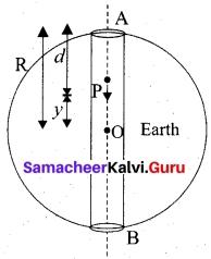 Tamil Nadu 11th Physics Model Question Paper 5 English Medium 11