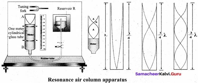 Tamil Nadu 11th Physics Model Question Paper 5 English Medium 17