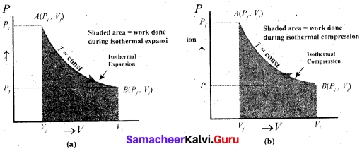Tamil Nadu 11th Physics Model Question Paper 5 English Medium 20