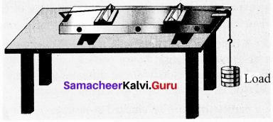 Tamil Nadu 11th Physics Model Question Paper 5 English Medium 25