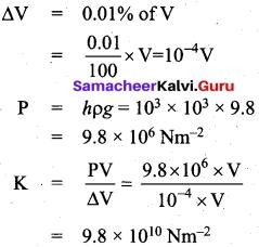 Tamil Nadu 11th Physics Model Question Paper 5 English Medium 5