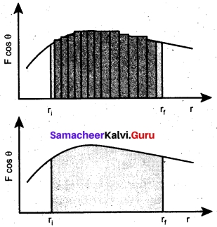 Tamil Nadu 11th Physics Model Question Paper 5 English Medium 9
