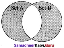 Tamil Nadu 12th Computer Science Model Question Paper 2 English Medium 7