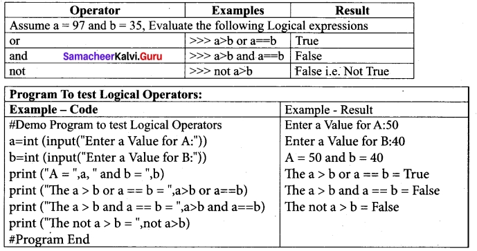 Tamil Nadu 12th Computer Science Model Question Paper 4 English Medium 12