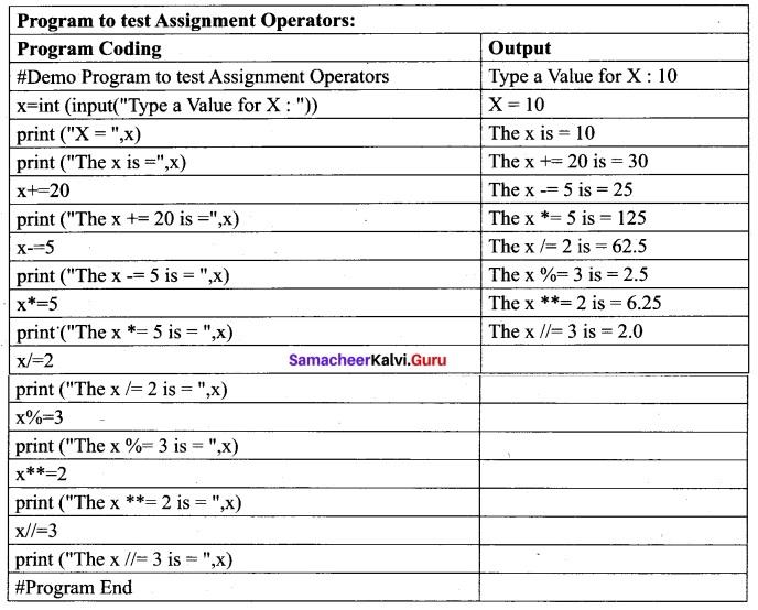 Tamil Nadu 12th Computer Science Model Question Paper 4 English Medium 14