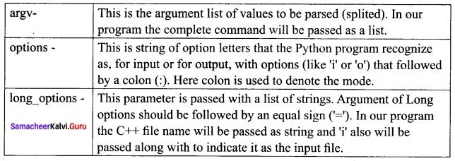 Tamil Nadu 12th Computer Science Model Question Paper 4 English Medium 2