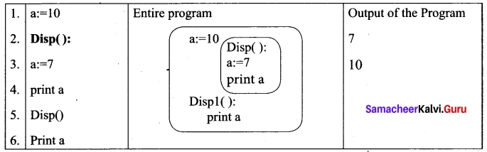 Tamil Nadu 12th Computer Science Model Question Paper 4 English Medium 4