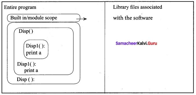 Tamil Nadu 12th Computer Science Model Question Paper 4 English Medium 6