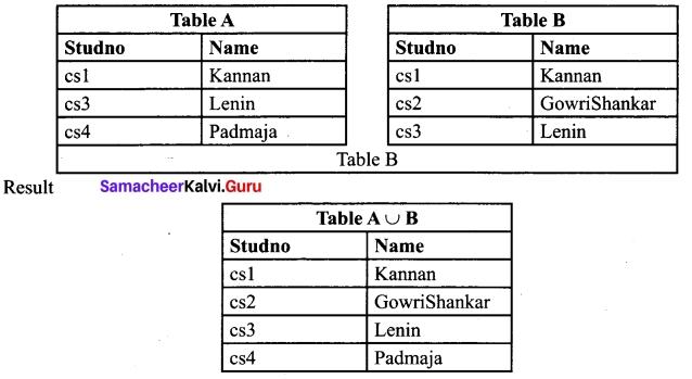 Tamil Nadu 12th Computer Science Model Question Paper 5 English Medium 8