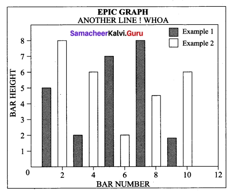 Tamil Nadu 12th Computer Science Model Question Paper 5 English Medium 9