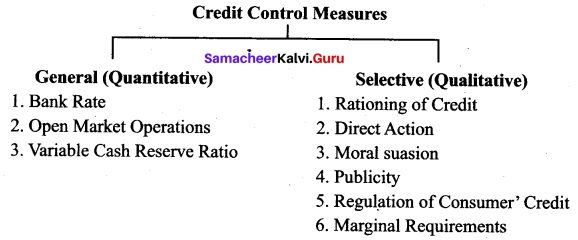 Tamil Nadu 12th Economics Model Question Paper 5 English Medium 5