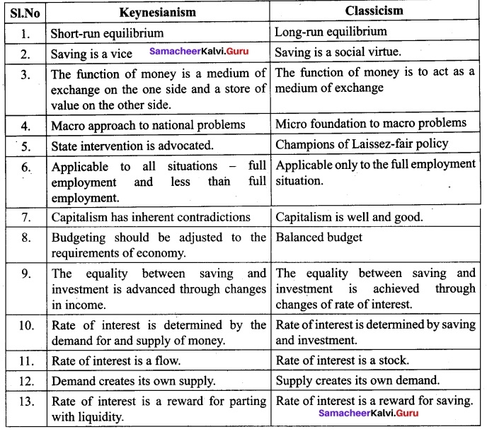 Tamil Nadu 12th Economics Model Question Paper 5 English Medium 7