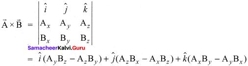 11th Physics Unit 2 Samacheer Kalvi Kinematics