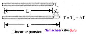 Samacheer Kalvi 10th Science Model Question Paper 1 English Medium image - 7