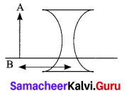 Samacheer Kalvi 10th Science Model Question Paper 3 English Medium image - 10