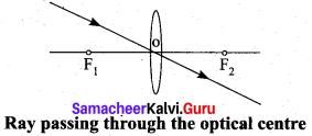 Samacheer Kalvi 10th Science Model Question Paper 3 English Medium image - 2