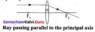 Samacheer Kalvi 10th Science Model Question Paper 3 English Medium image - 3