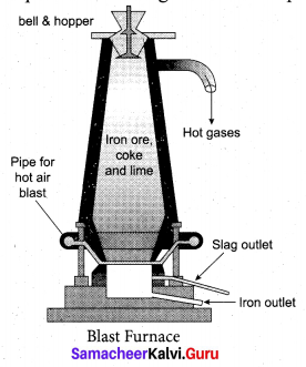 Samacheer Kalvi 10th Science Model Question Paper 4 English Medium image - 10