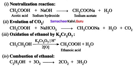 Carbon And Its Compounds Pdf Samacheer Kalvi 10th Science Solutions Chapter 11