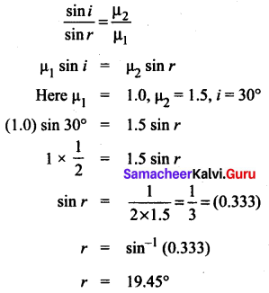 Optics Lesson Book Back Answers Samacheer Kalvi 10th Science Solutions Chapter 2