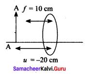 10th Science Samacheer Kalvi Solutions Chapter 2 Optics