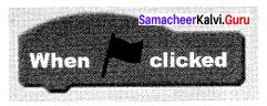 Samacheer Kalvi 10th Science Solutions Chapter 23 Visual Communication 9