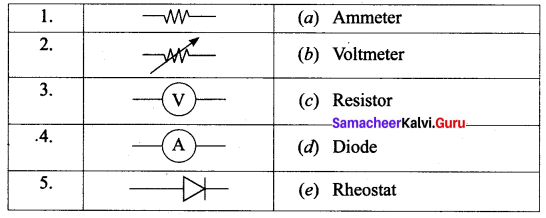Samacheer Kalvi 10th Science Solutions Chapter 4 Electricity 10