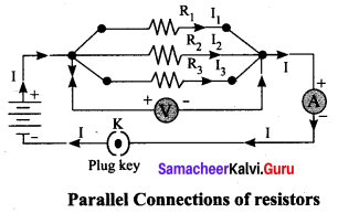 10th Science Electricity Lesson Samacheer Kalvi Chapter 4