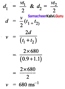 10th Science Solution Samacheer Kalvi Chapter 5 Acoustics