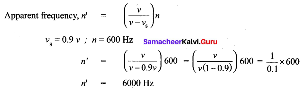 Class 10 Science Chapter 5 Question Answer Samacheer Kalvi Acoustics