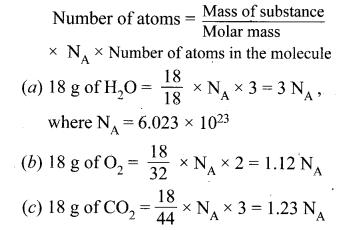 Atoms And Molecules - Class 10 Samacheer Solutions Chapter 7