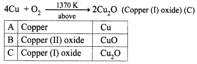 Ex 3.14 Class 10 Samacheer Kalvi Science Solutions Chapter 8 Periodic Classification Of Elements