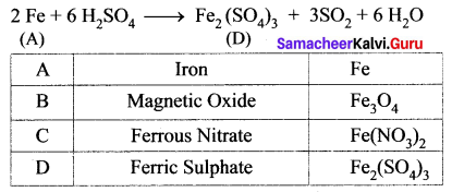 Samacheer Kalvi 10th Science Solutions Chapter 8 Periodic Classification of Elements 36