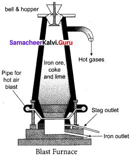Maths Book For Class 10 Samacheer Kalvi Samacheer Kalvi Chapter 8 Periodic Classification Of Elements